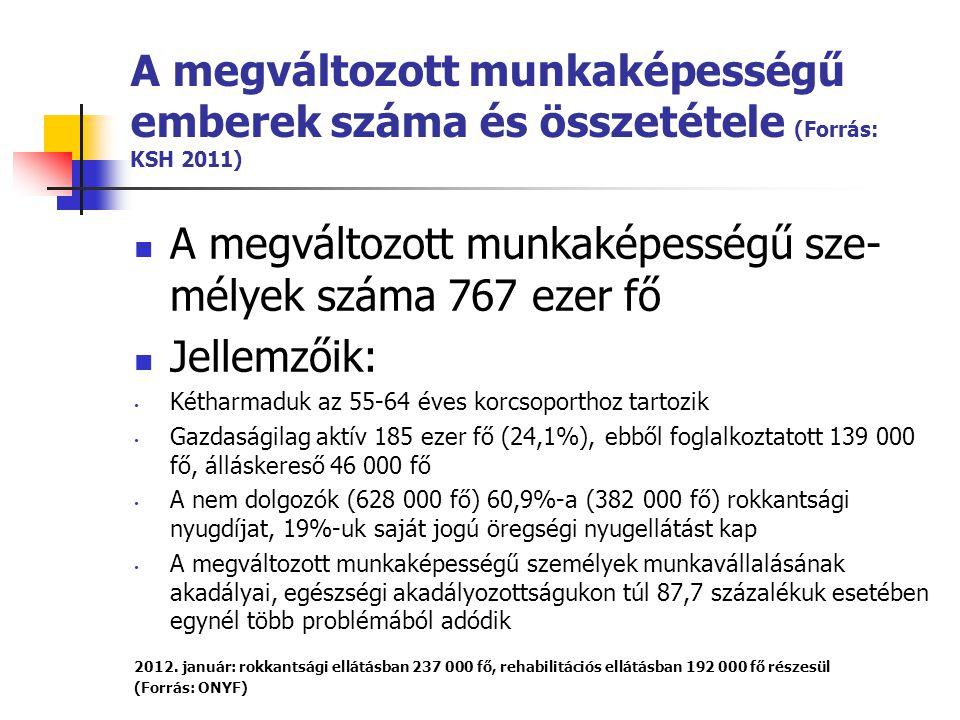 A megváltozott munkaképességű emberek száma és összetétele (Forrás: KSH 2011)