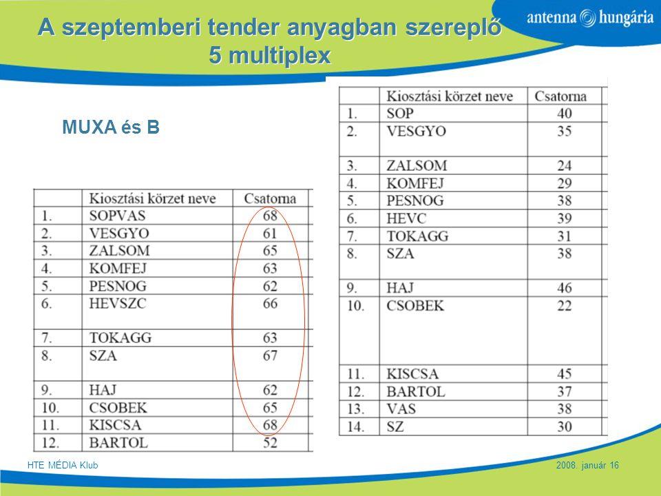 A szeptemberi tender anyagban szereplő 5 multiplex