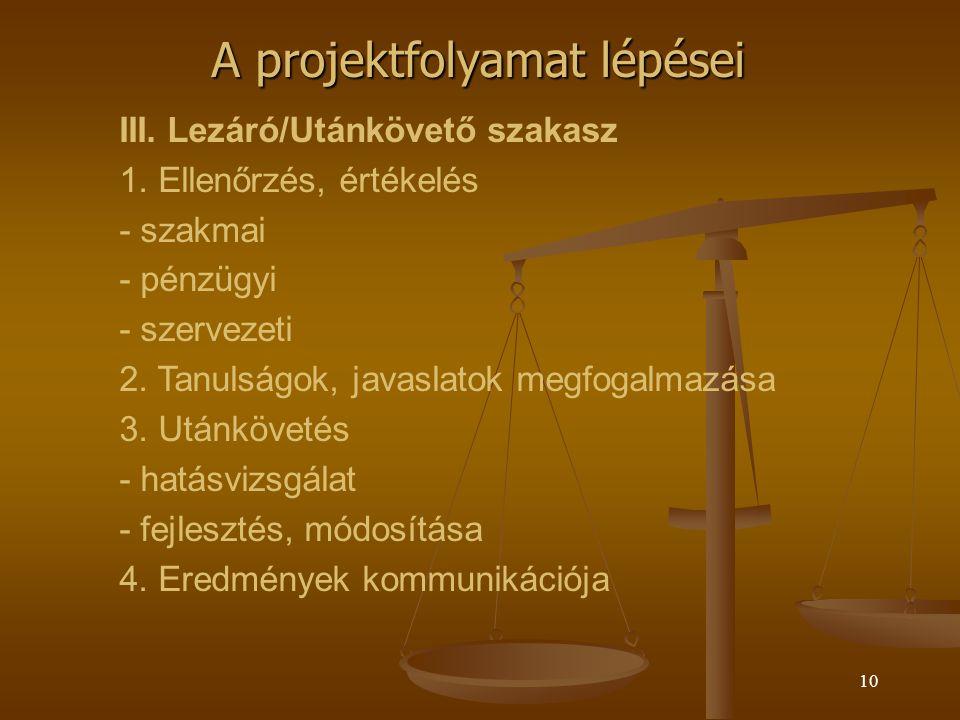 A projektfolyamat lépései