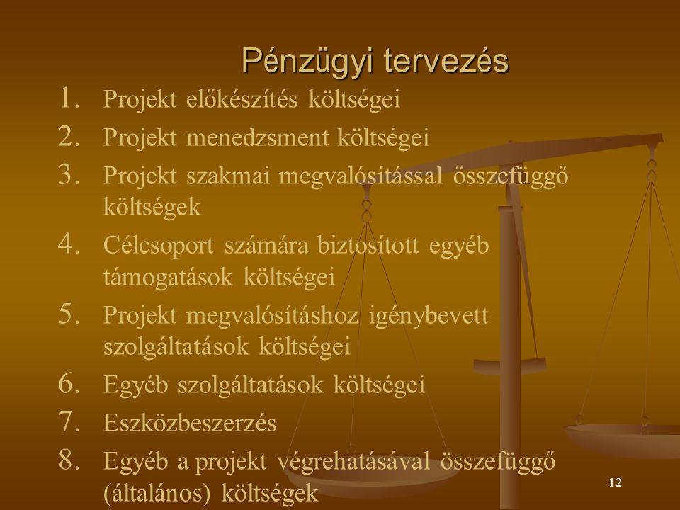 Pénzügyi tervezés Projekt előkészítés költségei