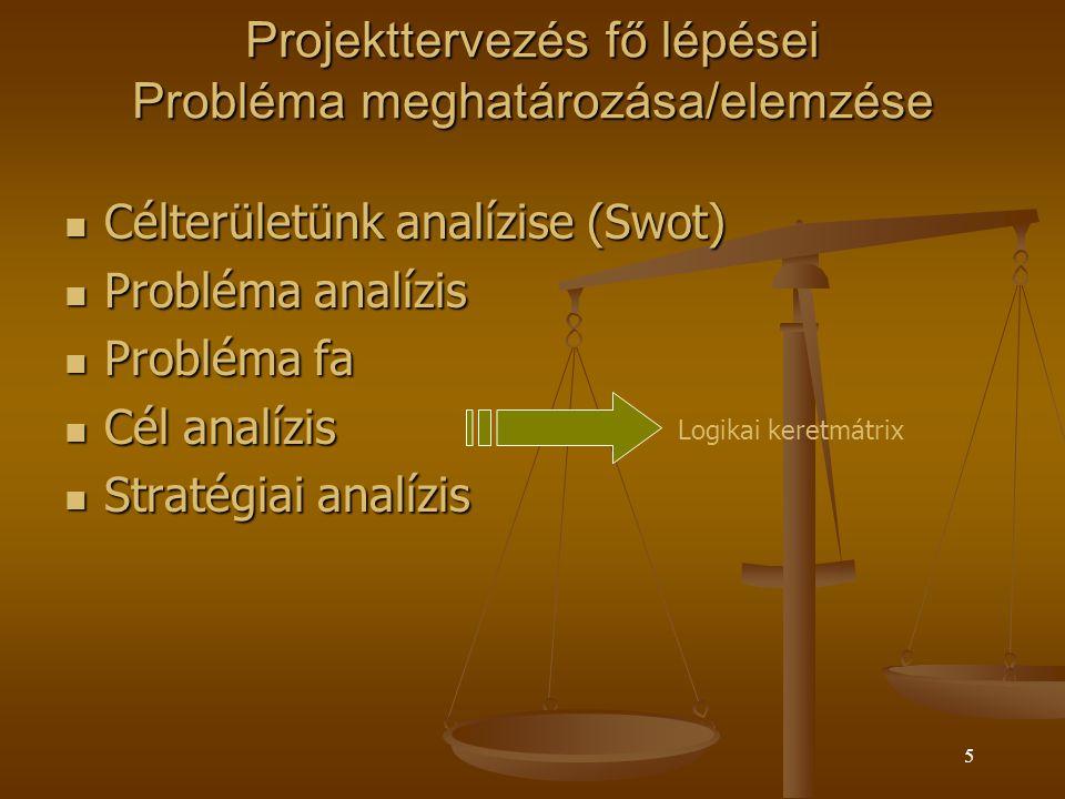Projekttervezés fő lépései Probléma meghatározása/elemzése