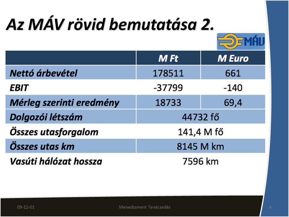 Az MÁV rövid bemutatása 2.