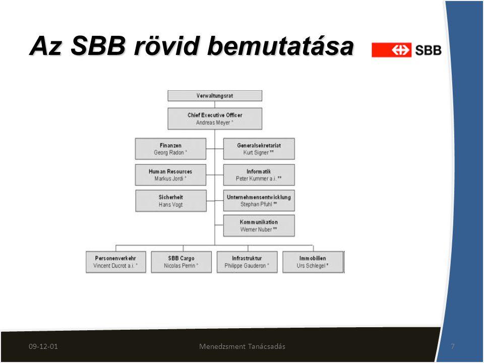Az SBB rövid bemutatása