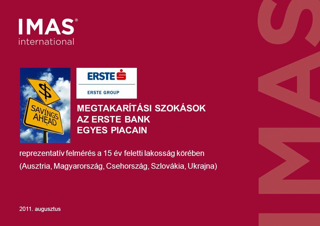 Főbb megállapítások A takarékoskodás a magyarok 68 százalékának fontos, ez a vizsgált országok legmagasabb értéke.
