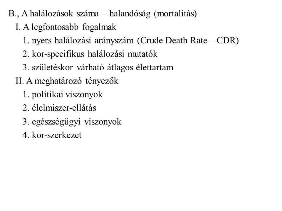B. , A halálozások száma – halandóság (mortalitás) I