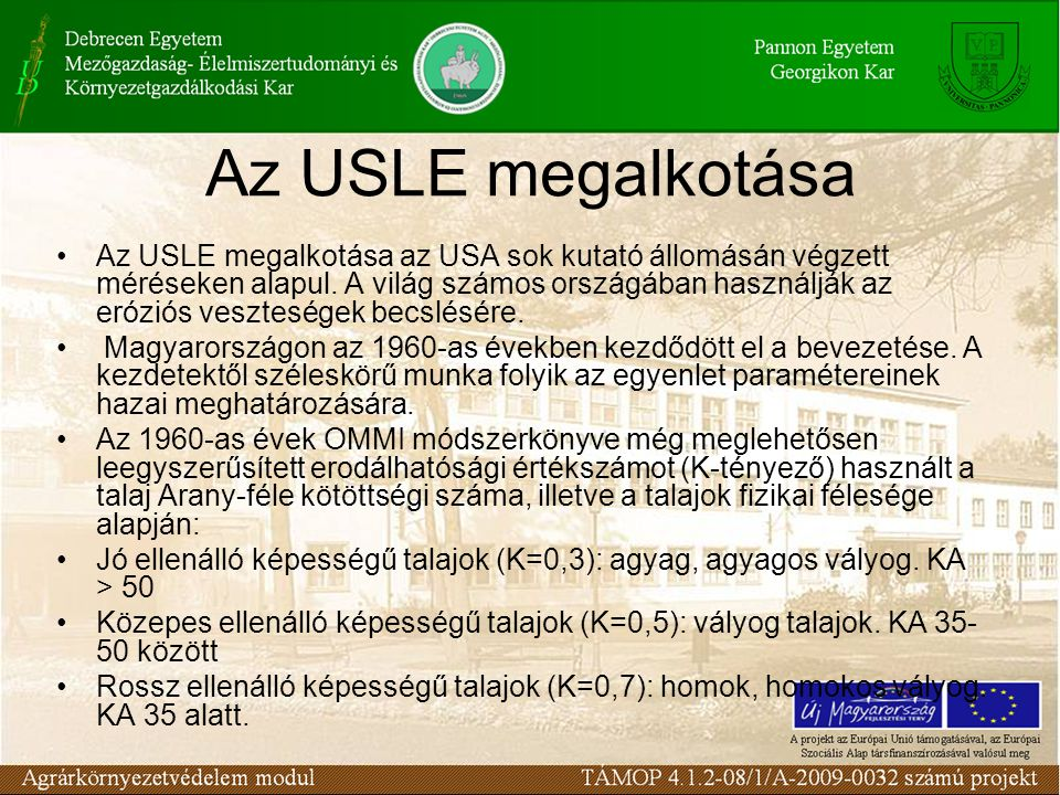 Az USLE megalkotása