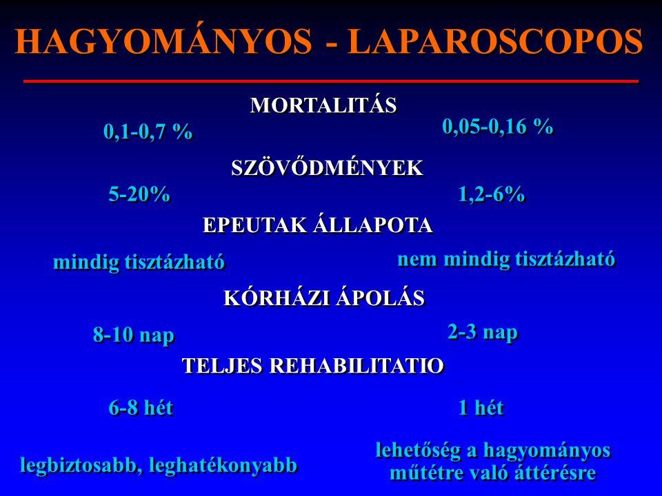 HAGYOMÁNYOS - LAPAROSCOPOS