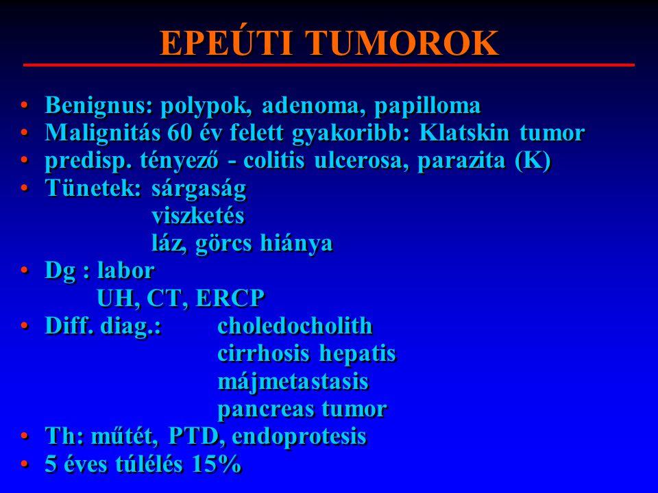 EPEÚTI TUMOROK Benignus: polypok, adenoma, papilloma
