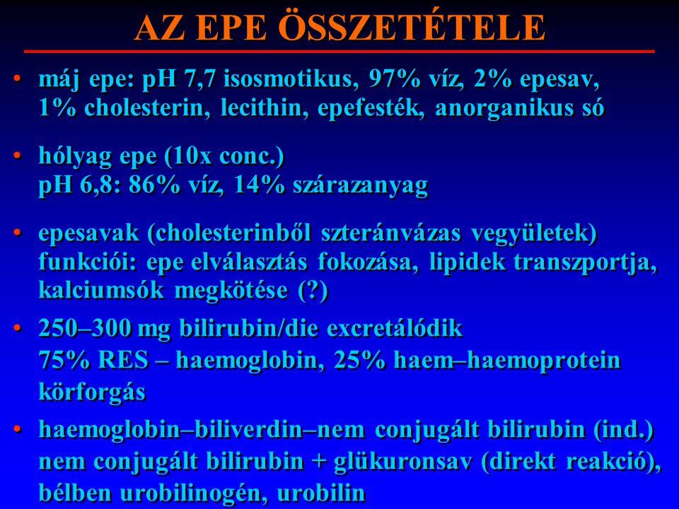 AZ EPE ÖSSZETÉTELE máj epe: pH 7,7 isosmotikus, 97% víz, 2% epesav, 1% cholesterin, lecithin, epefesték, anorganikus só.
