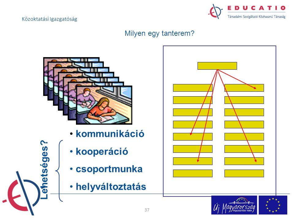 kommunikáció kooperáció Lehetséges csoportmunka helyváltoztatás