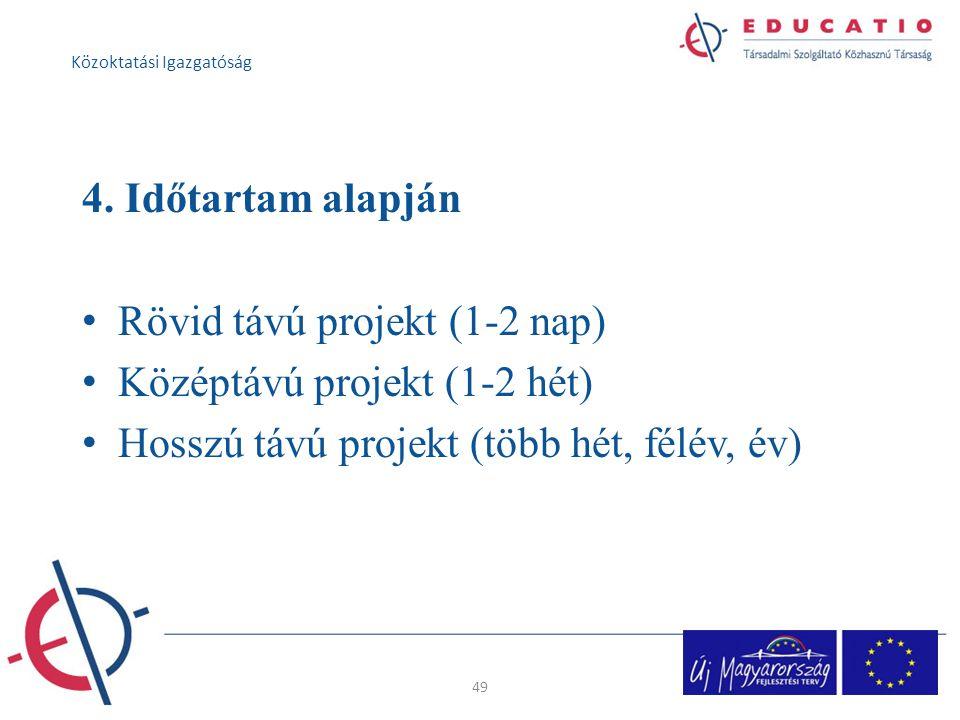 Rövid távú projekt (1-2 nap) Középtávú projekt (1-2 hét)