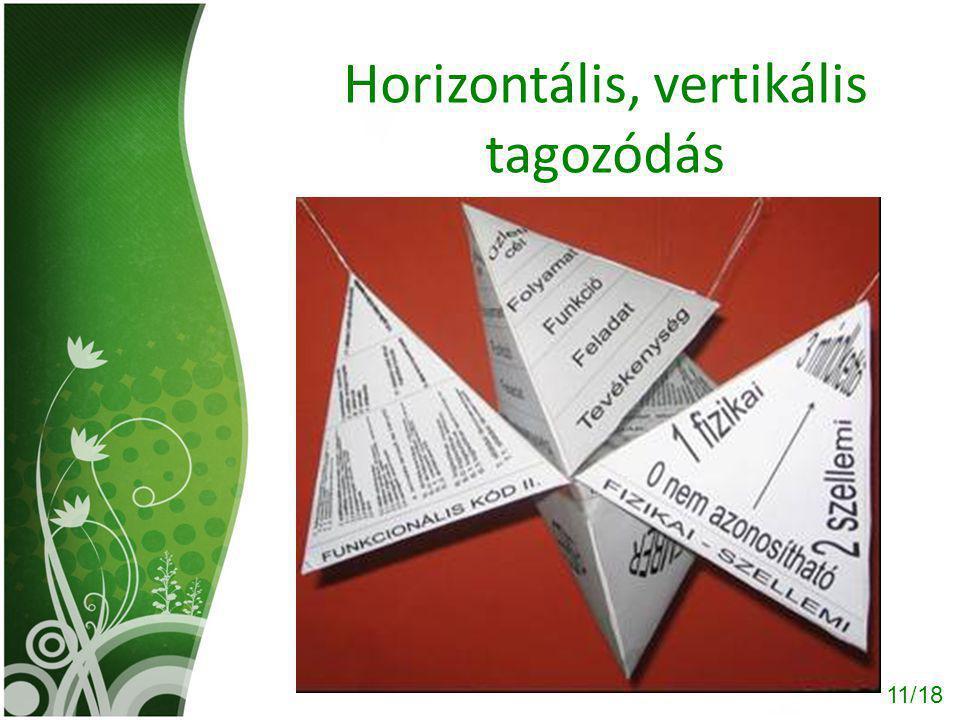 Horizontális, vertikális tagozódás