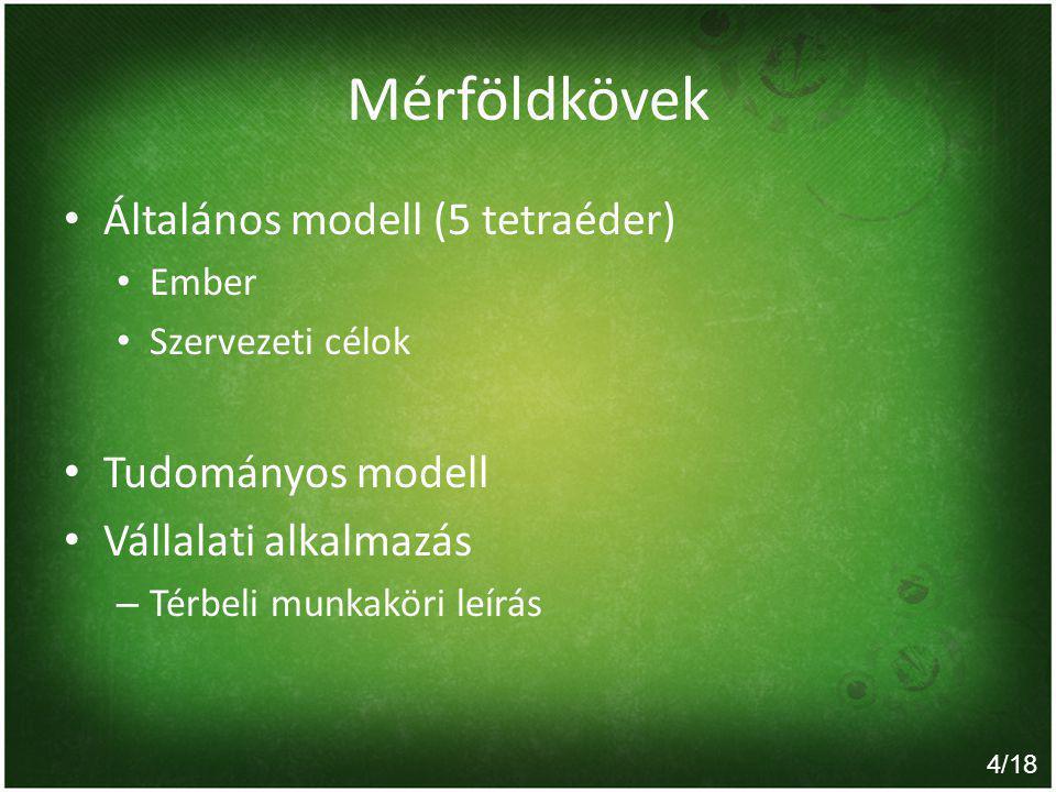 Mérföldkövek Általános modell (5 tetraéder) Tudományos modell