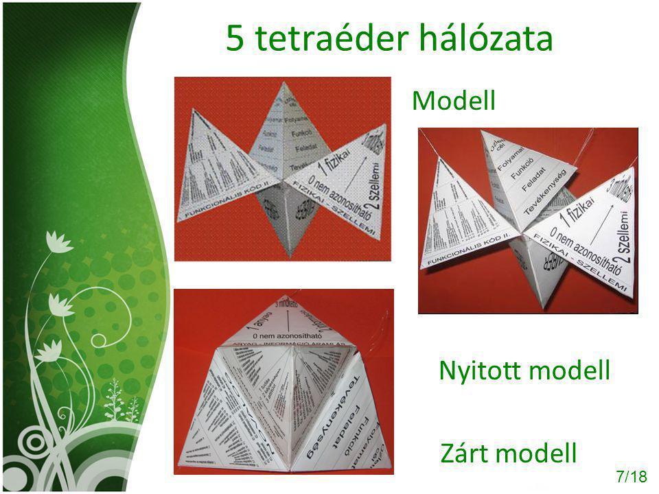 5 tetraéder hálózata Modell Nyitott modell Zárt modell 7/18
