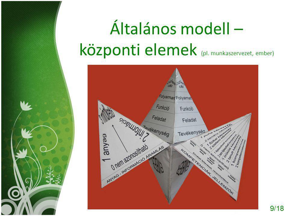 Általános modell – központi elemek (pl. munkaszervezet, ember)