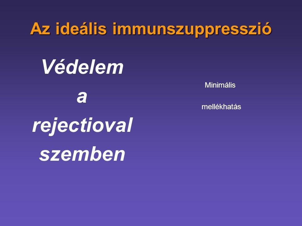 Az ideális immunszuppresszió