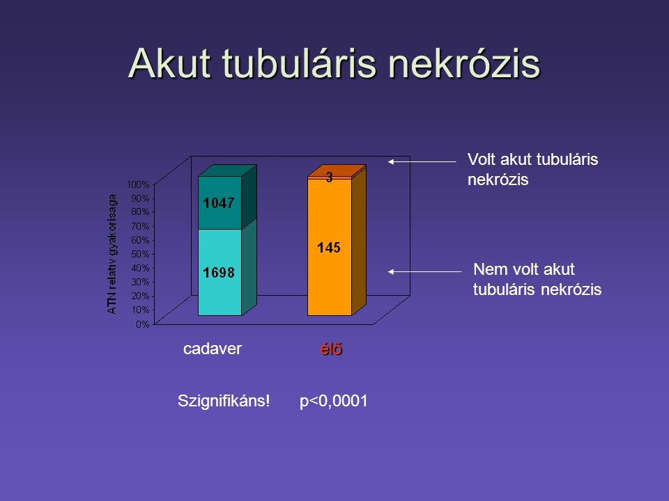 Akut tubuláris nekrózis