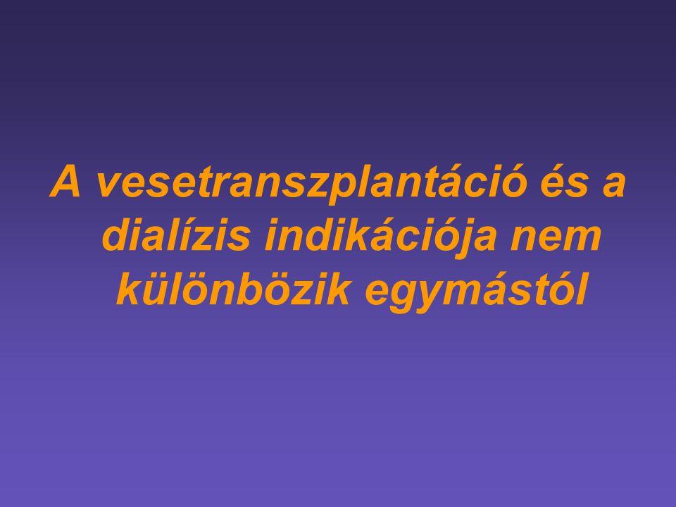 A vesetranszplantáció és a dialízis indikációja nem különbözik egymástól