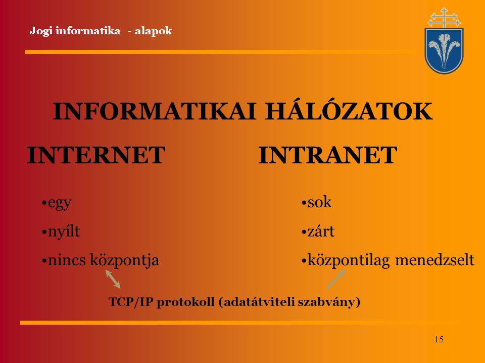 INFORMATIKAI HÁLÓZATOK TCP/IP protokoll (adatátviteli szabvány)