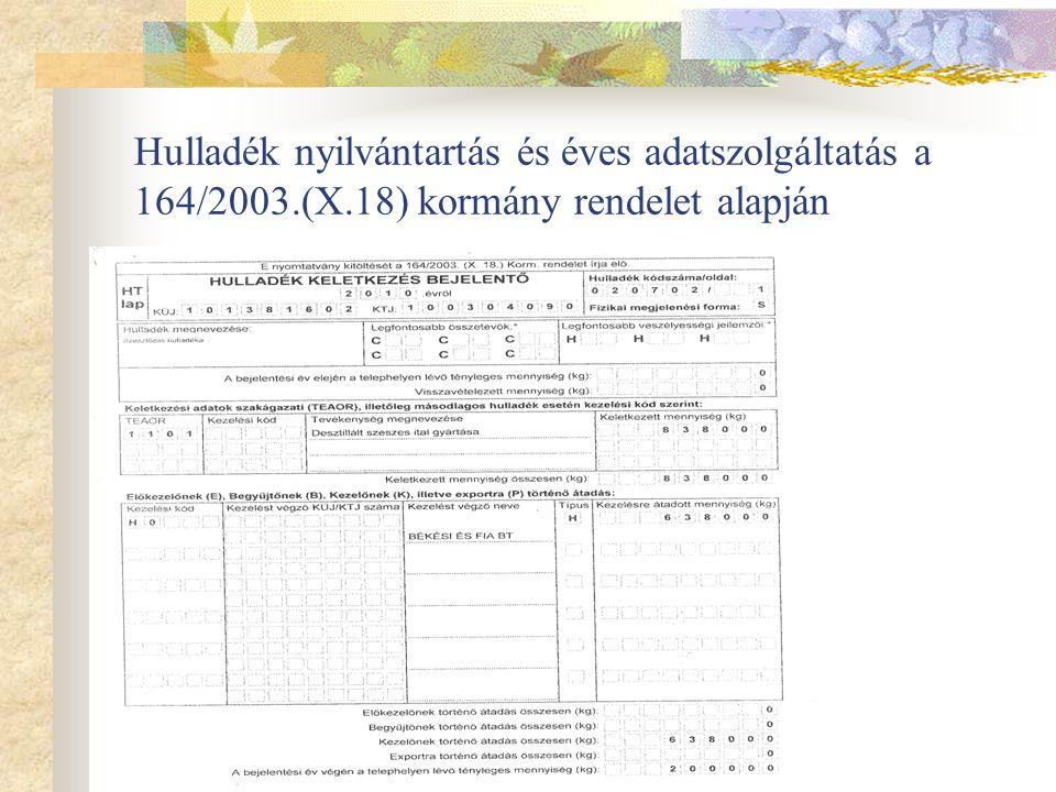 Hulladék nyilvántartás és éves adatszolgáltatás a 164/2003. (X