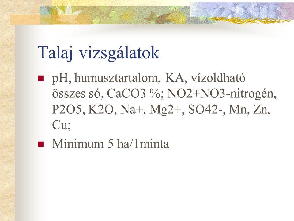 Talaj vizsgálatok pH, humusztartalom, KA, vízoldható összes só, CaCO3 %; NO2+NO3-nitrogén, P2O5, K2O, Na+, Mg2+, SO42-, Mn, Zn, Cu;