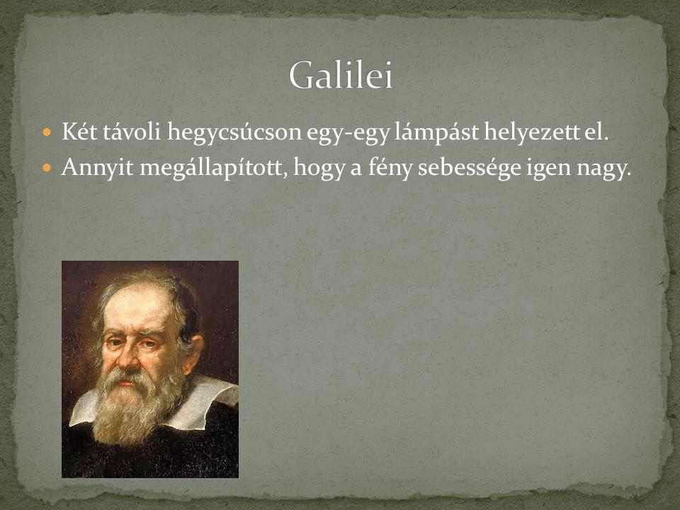 Galilei Két távoli hegycsúcson egy-egy lámpást helyezett el.