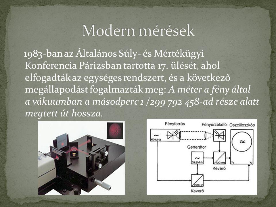 Modern mérések