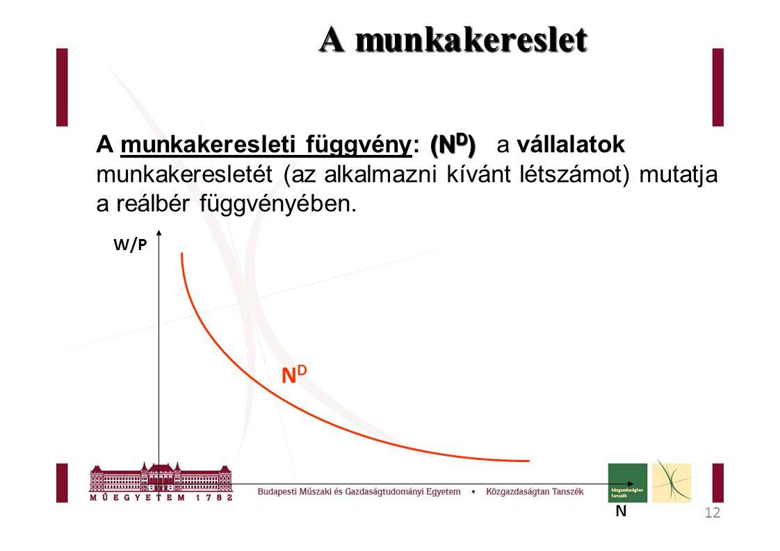 A munkakereslet A munkakeresleti függvény: (ND) a vállalatok munkakeresletét (az alkalmazni kívánt létszámot) mutatja a reálbér függvényében.