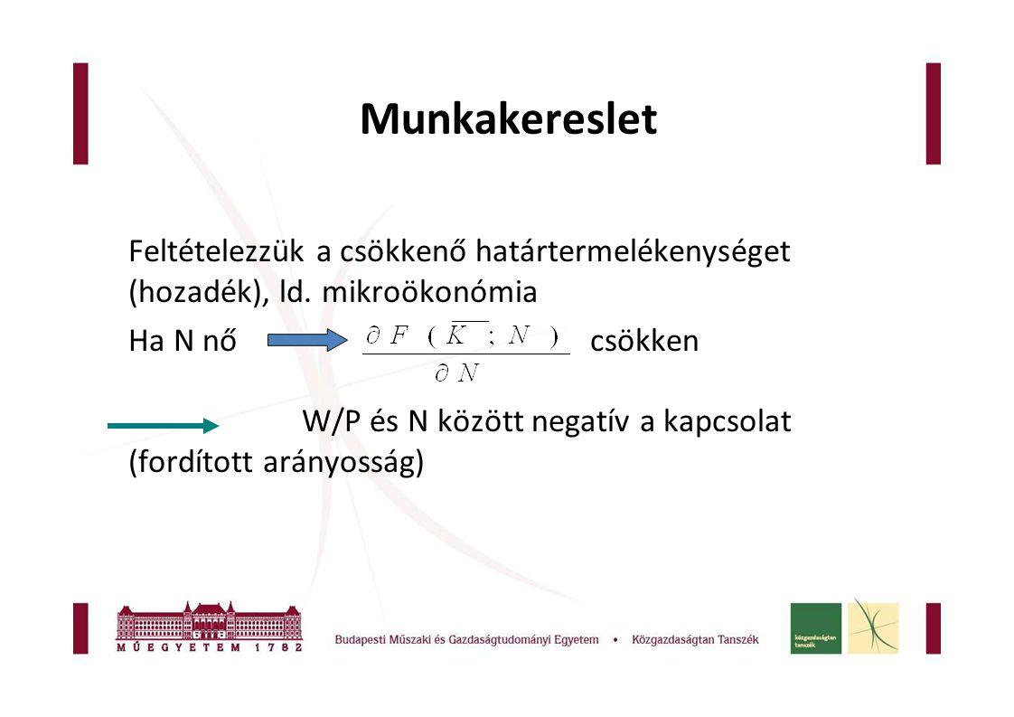 Munkakereslet Feltételezzük a csökkenő határtermelékenységet (hozadék), ld. mikroökonómia.