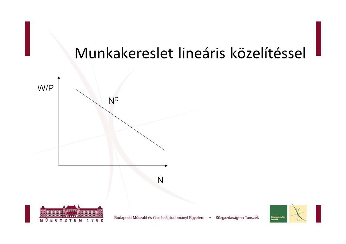 Munkakereslet lineáris közelítéssel