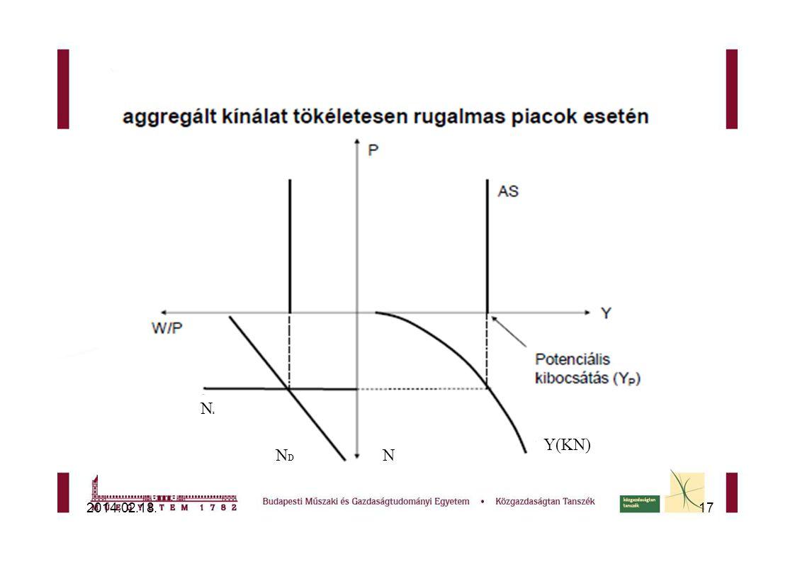 NS Y(KN) ND N 2014.02.18. 17