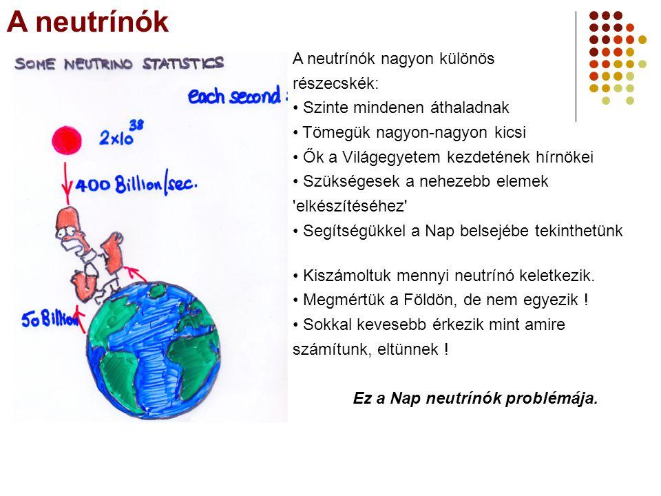 A neutrínók A neutrínók nagyon különös részecskék: