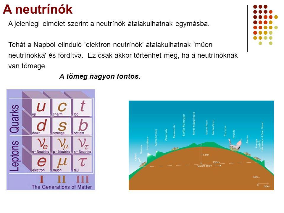 A neutrínók A Webt-ől a Grid-ig. 2006 augusztus 25. A jelenlegi elmélet szerint a neutrínók átalakulhatnak egymásba.