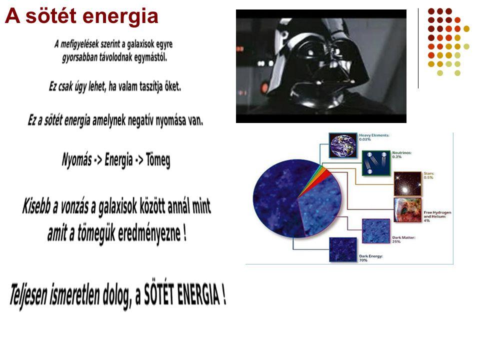 A sötét energia A Webt-ől a Grid-ig 2006 augusztus 25.