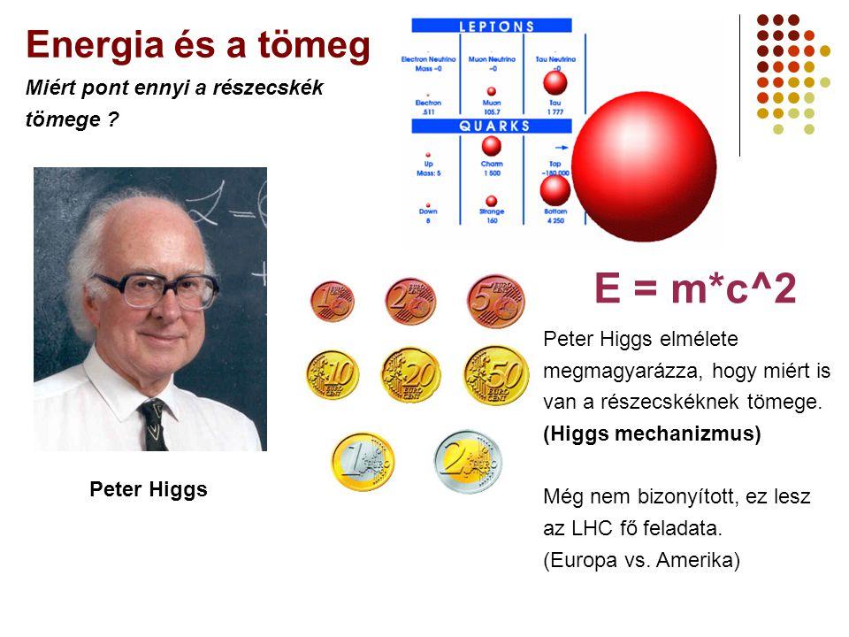 E = m*c^2 Energia és a tömeg Miért pont ennyi a részecskék tömege