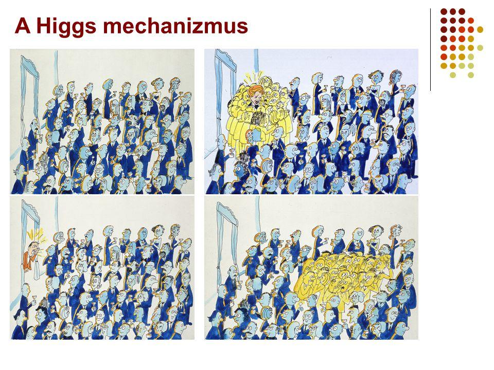 A Higgs mechanizmus A Webt-ől a Grid-ig 2006 augusztus 25.