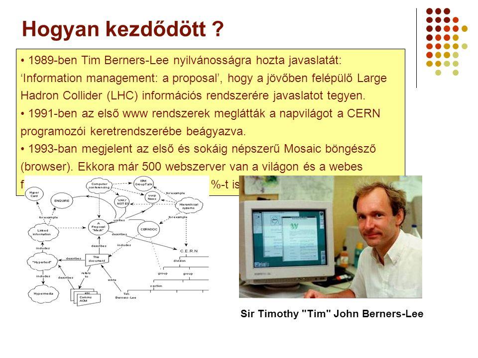 A Webt-ől a Grid-ig 2006 augusztus 25. Hogyan kezdődött
