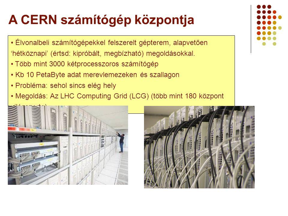 A CERN számítógép központja