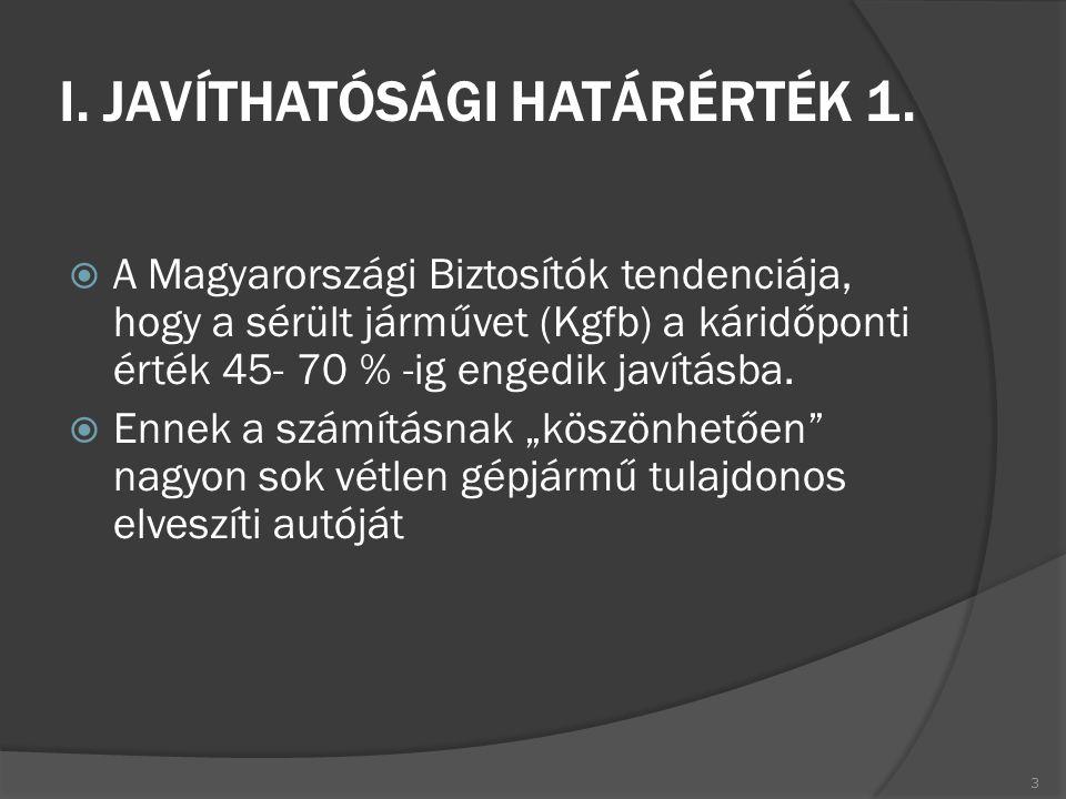 I. JAVÍTHATÓSÁGI HATÁRÉRTÉK 1.
