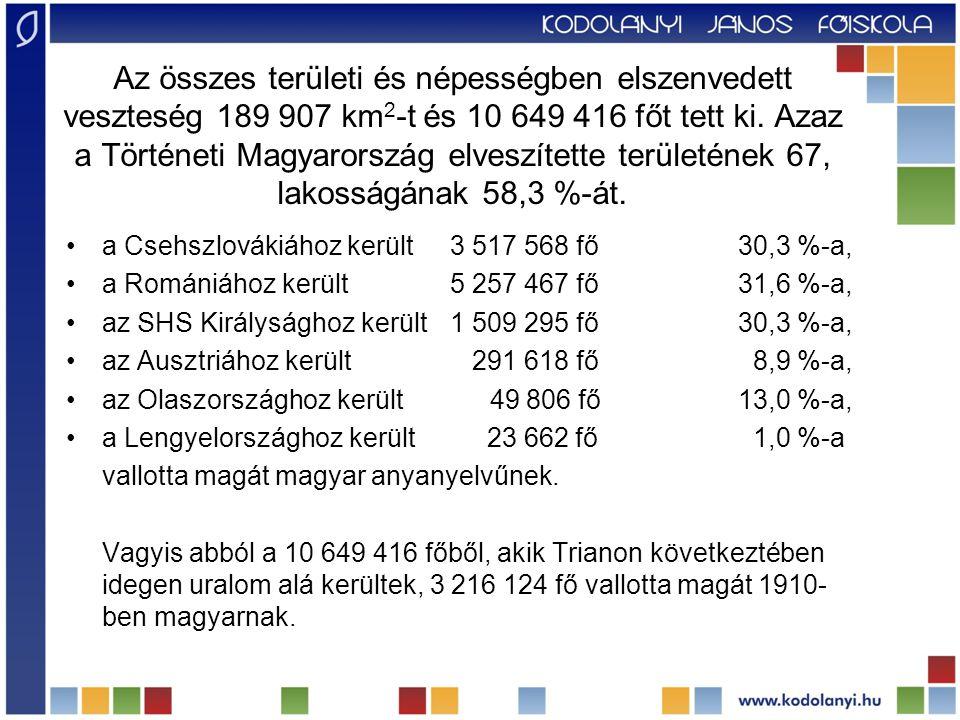 Az összes területi és népességben elszenvedett veszteség 189 907 km2-t és 10 649 416 főt tett ki. Azaz a Történeti Magyarország elveszítette területének 67, lakosságának 58,3 %-át.