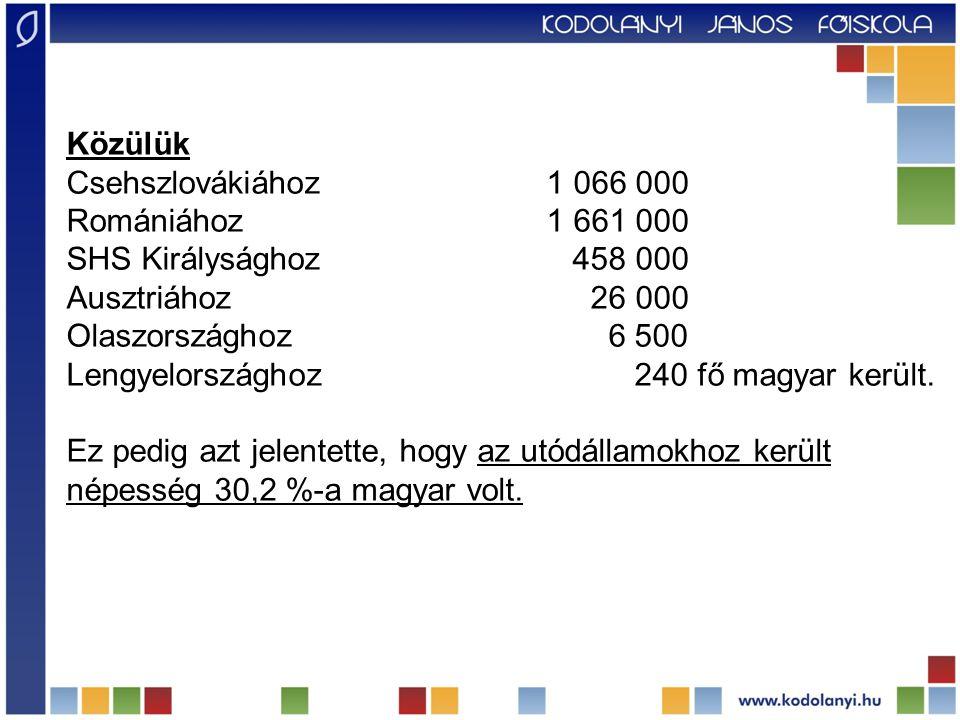 Közülük Csehszlovákiához 1 066 000. Romániához 1 661 000. SHS Királysághoz 458 000.
