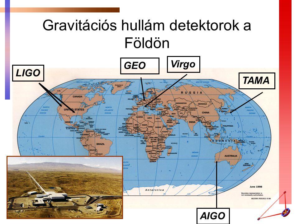 Gravitációs hullám detektorok a Földön