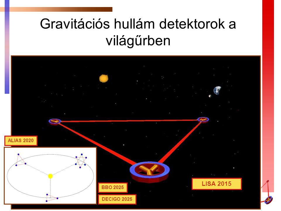 Gravitációs hullám detektorok a világűrben