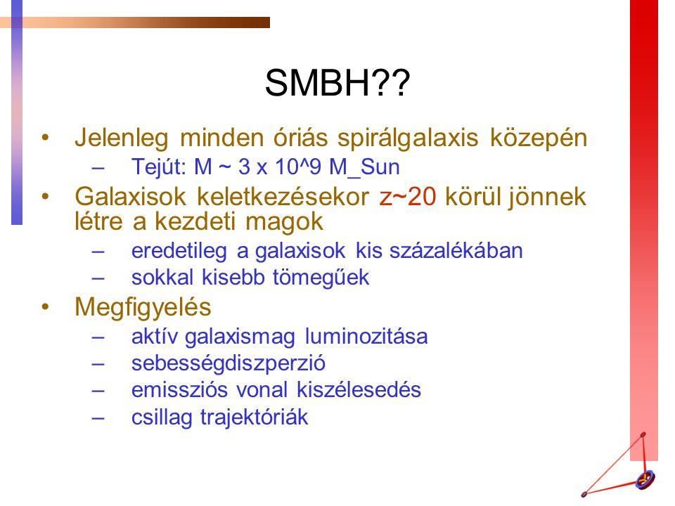SMBH Jelenleg minden óriás spirálgalaxis közepén