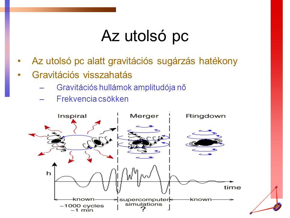 Az utolsó pc Az utolsó pc alatt gravitációs sugárzás hatékony