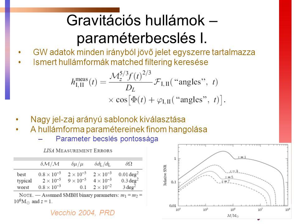 Gravitációs hullámok – paraméterbecslés I.