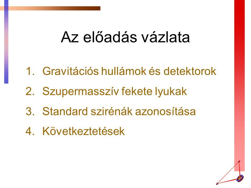 Az előadás vázlata Gravitációs hullámok és detektorok