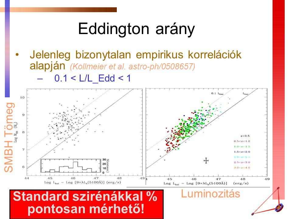 Eddington arány Standard szirénákkal % pontosan mérhető!