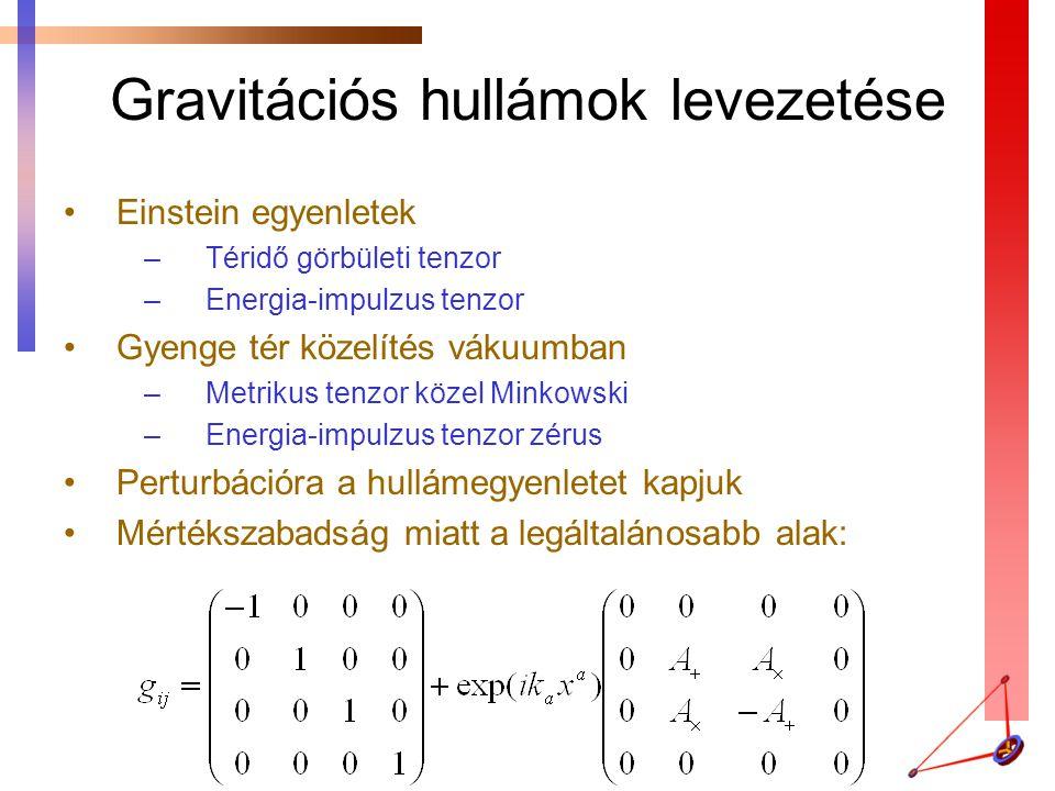 Gravitációs hullámok levezetése