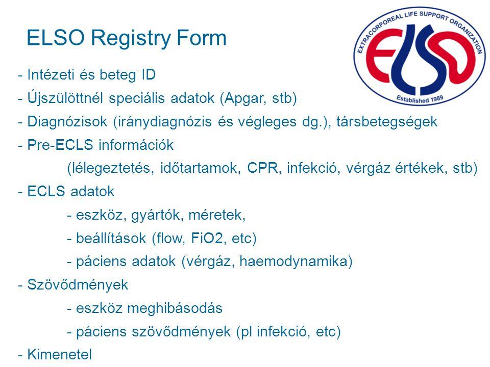 ELSO Registry Form Intézeti és beteg ID